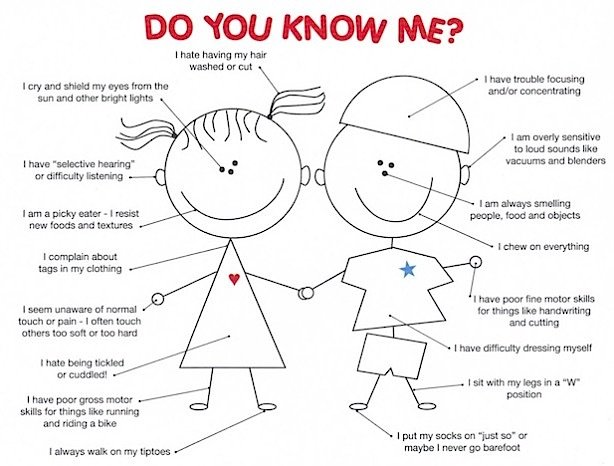 Problems with Sensory Integration - How Boys and Girls Differ