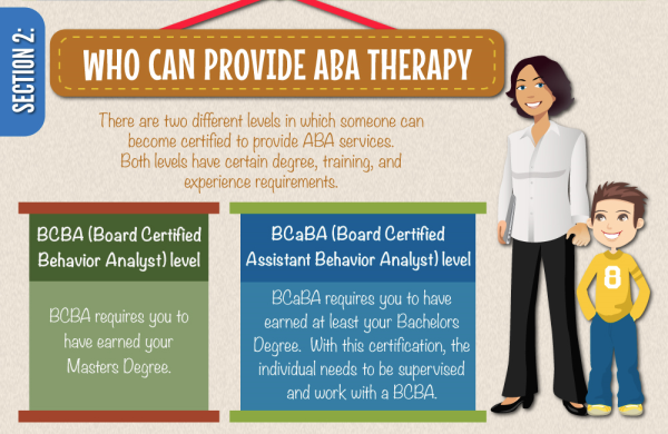 Who can Provide ABA Therapy